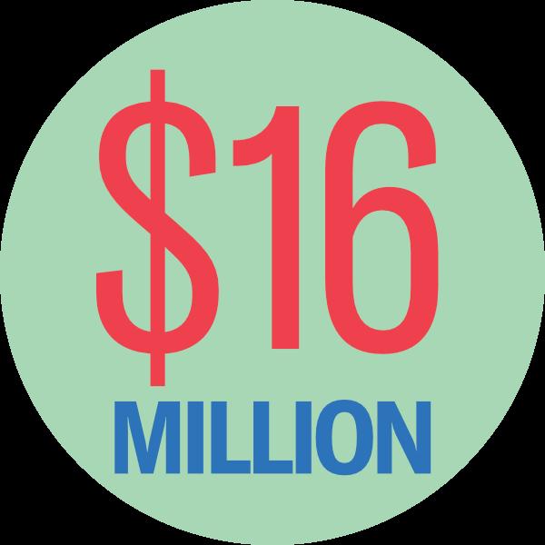 $16 million