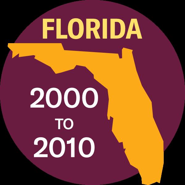 Florida 2000-2010