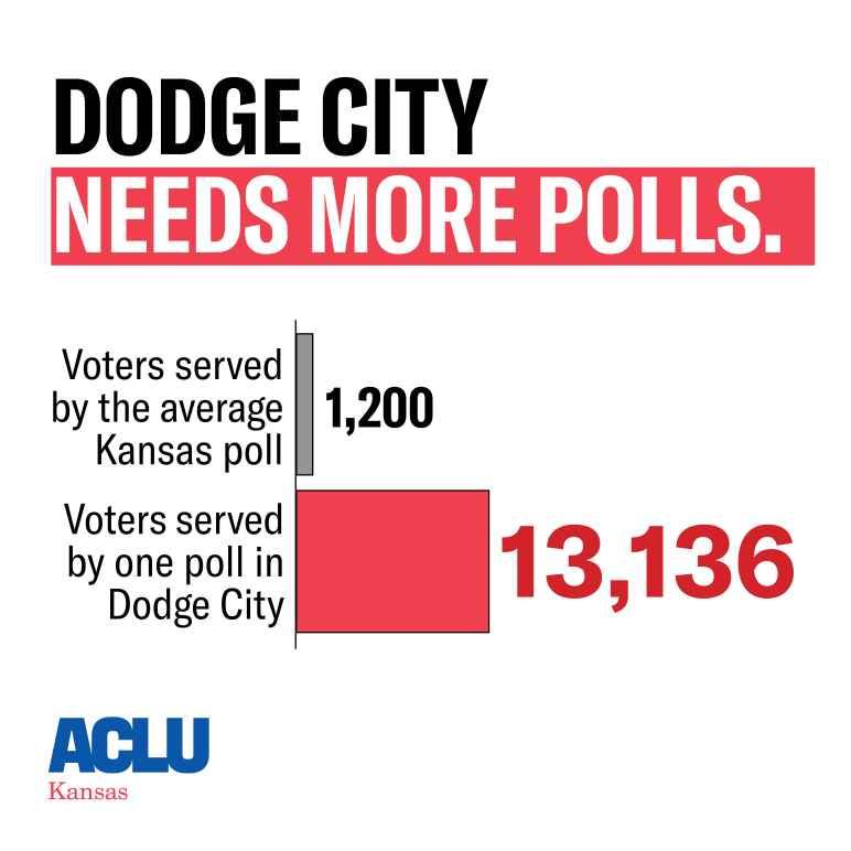 dodge city needs more polls